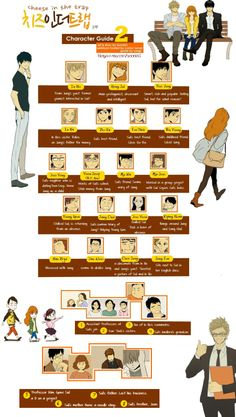 Cheese in the Trap ~ Character Guide :)