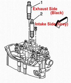 Basic auto electrical circuit wiring diagram diagrams for car camshaft position actuator solenoid valve repair diagram fandeluxe Image collections