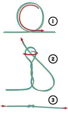 Field & Stream Knot Guide