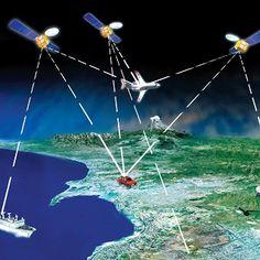 GNSS...all