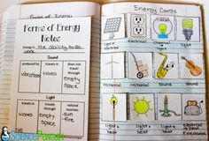 Energy Transfer Science Notebook Photo