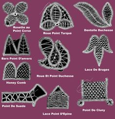 Iva Rosa reproduções do vintage - Battenberg manual c.1901 - Quarenta pontos no Renascimento, Flamengo, árabe e outros populares Laces