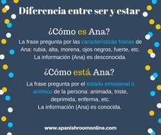 """Diferencia entre el verbo """"ser"""" y """"estar""""."""