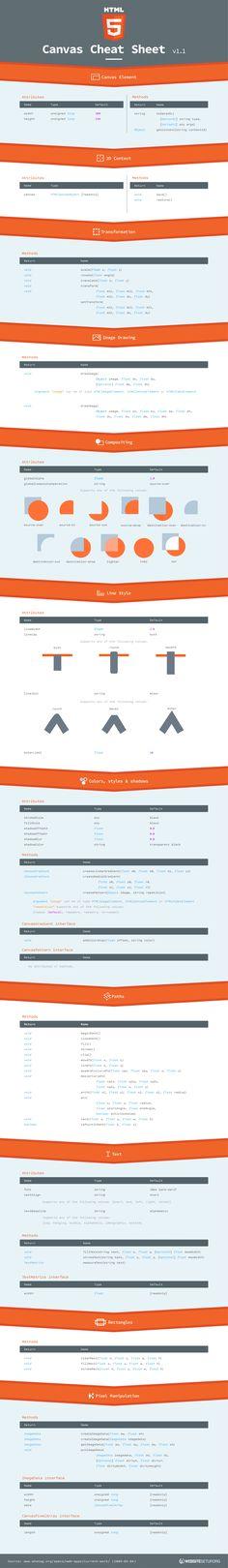 HTML cheat sheet | HTML CSS Html Cheat Sheet, Cheat Sheets, Html Css, Cheating, Coding, Programming