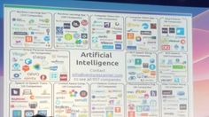 Artificial Intelligence emerges as a natural byproduct of #IoT. Read: how we handle all this data? #iotworld16 #AI - Twitter Search