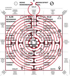 Vitruvian Square Labyrinth - Am I supposed to know what this is?  Or is this total BS?  I don't have the time to read it all now.  This is bookmarked as a reference for later.