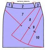 http://www.yuliana-sew.com/stati/slozhnoe-modelirovanie/127-yubka-s-naklonnymi-skladkami.html Юбка с наклонными складками
