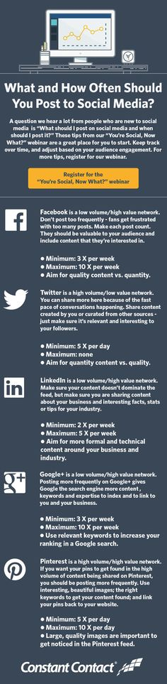 What And How Often Should You Post To Social Media #infographic