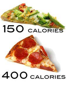 healthy pizza recipies