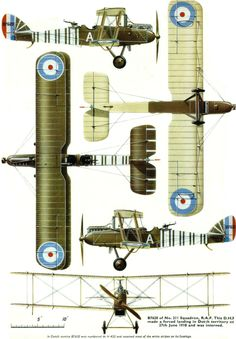 Unit: 211 Sqn, RAF Serial: A (B7620) This DH.9 made a forced landing in Dutch territory on 27th June 1918 and was interned. In Dutch service...