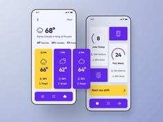 Service Core iOS Application Dashboard designed by Victor Vorontsov for United. Connect with them on Dribbble; Ios App Design, Mobile Ui Design, Dashboard Design, Interface Design, User Interface, Design Thinking, Motion Design, Apps, Website Design Layout