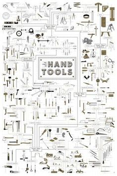 From the humble hammer to the finest file, Pop Chart Lab's Chart of Hand Tools maps out over 300 carefully detailed tools of all types. A great companion to the Mais