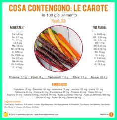 Cosa contengono le carote