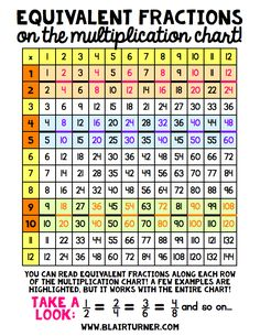 Free fraction worksheets: addition, subtraction, multiplication ...