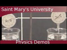 Saint Mary's Physics Demos - Fluid Mechanics University Physics, Fluid Mechanics, Modern Physics, Challenges, Fluid Dynamics