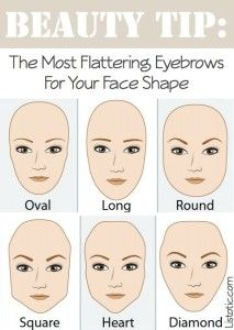 32 Makeup Tips That Nobody Told You About -- The most flattering eyebrow shape for your face.