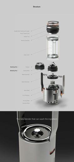 Dual Mixer on Behance: