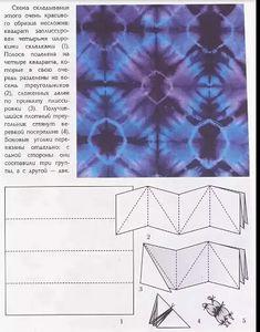 Shibori Fabric, Shibori Tie Dye, Tie Dyed, Tie Dye Folding Techniques, Fabric Dyeing Techniques, How To Tie Dye, How To Dye Fabric, Textiles Sketchbook, Natural Dye Fabric