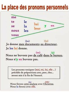 French Learning Videos For Beginners French Online Foreign Language French Expressions, French Language Lessons, French Language Learning, French Lessons, Foreign Language, Grammar Lessons, French Flashcards, French Worksheets, French Verbs