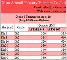 Titanium bar Grade 2 stock list ---Xi'an Aircraft Industry Titanium Co. Stock List, Bar Stock, Grade 2, Aircraft, Products, Aviation, Second Grade, Plane, Airplanes