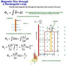 Magnetic Fields II-d