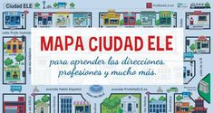Teaching about different places in Spanish Spanish 1, Spanish Class, Spanish Lessons, Teaching Spanish, Teaching Resources, Dual Language, Language Lessons, Spanish Language, School Fun