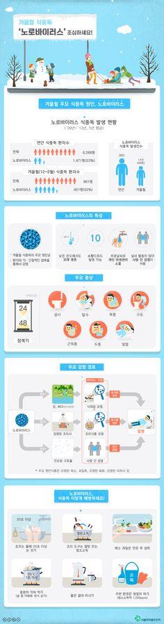 '겨울철 식중독' 노로바이러스, 이렇게 예방하세요 [인포그래픽] #norwalk virus / #Infographic ⓒ 비주얼다이브 무단 복사·전재·재배포 금지