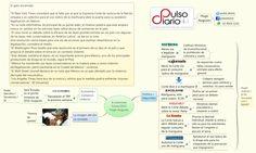8 columnas 5/nov/2015 Hugo Augusto - Hugo_Augusto - XMind: The Most Professional Mind Mapping Software