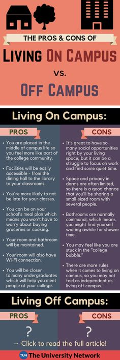 Here's a breakdown of the pros and cons of living on-campus and off-campus. Ultimately, it's a decision that comes down to individual preferences.