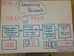 Flow map with comparing decimals !