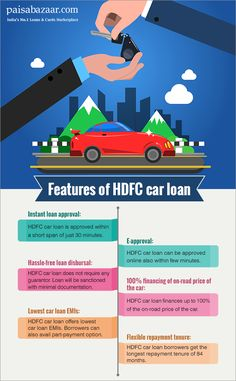 Car Loan in India: Read this post to get glimpse about Hdfc car loan process to buy a car, interest rate, eligibility and other related car loan details.