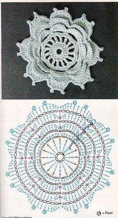 crochet flower chart by al.ninfa.depalma