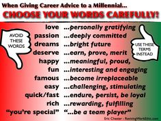 Career Advice - words to use/avoid in cover letters