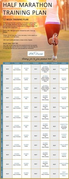 12 Week Half Marathon Training Plan- http://www.jtxfitness.com/best/12-week-half-marathon-training-plan/: