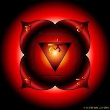 Vediamo come aprire i chakra , nello specifico tratterò il primo chakra o chakra della radice o muladhara chakra. Aprire i cha...