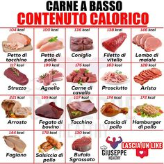 The image may contain: food- L& può contenere: cibo The image may contain: food - Nutrition Tips, Fitness Nutrition, Good Healthy Recipes, Healthy Drinks, Tips Fitness, Food L, 1200 Calories, Food Hacks, Health And Wellness