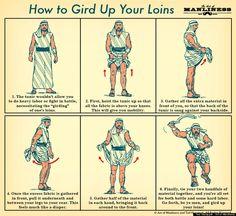 gird your loins