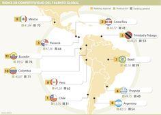 Colombia ocupa el décimo puesto de la región en competitividad de su talento