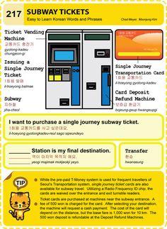 217 Learn Korean Hangul Subway Tickets