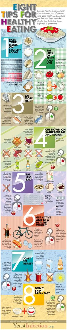 8 Tips For Healthy Eating Infographics- http://buyorganicfoods.net #Infographics #Healthy #Healthy