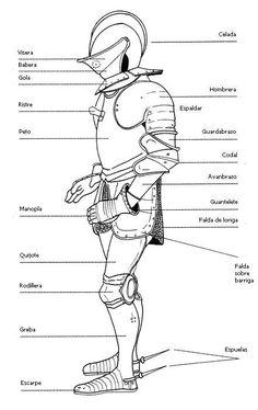 Resultado de imagen de el quijote para educacion infantil en pinterest