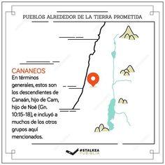 Pueblos alrededor de la tierra prometida: Los Cananeos. #stalkeatubiblia