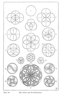 Gothic tracery: the circle and its subdivisions