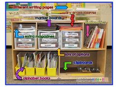 A Peek Inside My Writing Lab, love this organized Kindergarten writing center space from Simply Kinder! Writing Center Kindergarten, First Grade Writing, Kindergarten Writing, Teaching Writing, Writing Activities, Writing Centers, Literacy Centers, Preschool Centers, Early Literacy