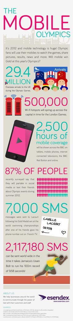 The Mobile Olympics | #infographic #Olympics2012