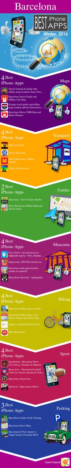 Barcelona iPhone apps: Travel Guides, Maps, Transportation, Biking, Museums, Parking, Sport and apps for Students.