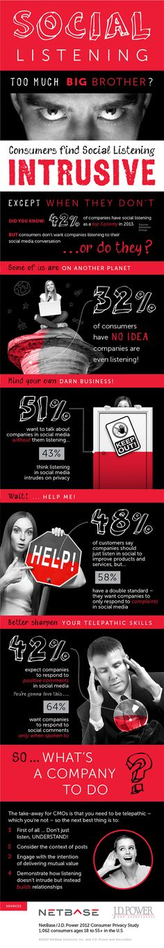 51% Of Customers Want To Talk About Brands On Social Media Without Them Listening #INFOGRAPHIC