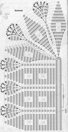 icu ~ Album oval tablecloth (com imagens) Crochet Doily Diagram, Crochet Doily Patterns, Filet Crochet, Crochet Motif, Crochet Doilies, Easy Crochet, Oval Tablecloth, Crochet Tablecloth, Tablecloth Ideas