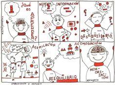 No me cuentes historias. ¡Dibújamelas!: ¿Qué es aprender? Secuencia visual