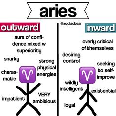 Aries Zodiac Facts, Aries And Pisces, Aries Love, Zodiac Funny, Pisces Moon, Astrology And Horoscopes, Aries Horoscope, Aries Men, Zodiac Signs Astrology